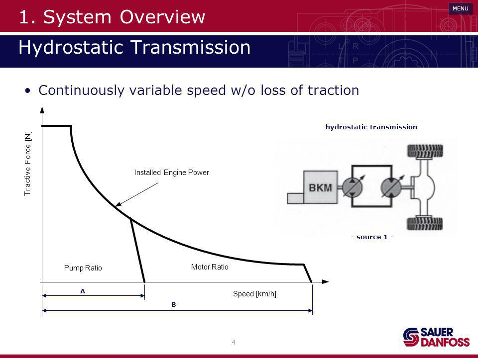 4 MENU 1. System Overview Hydrostatic Transmission Continuously variable speed w/o loss of traction A B Speed [km/h] T r a c t i v e F o r c e [ N ] P
