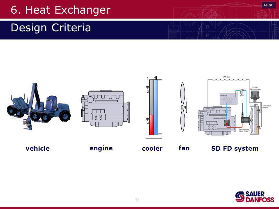 41 MENU 6. Heat Exchanger Design Criteria vehicle engine cooler fan SD FD system