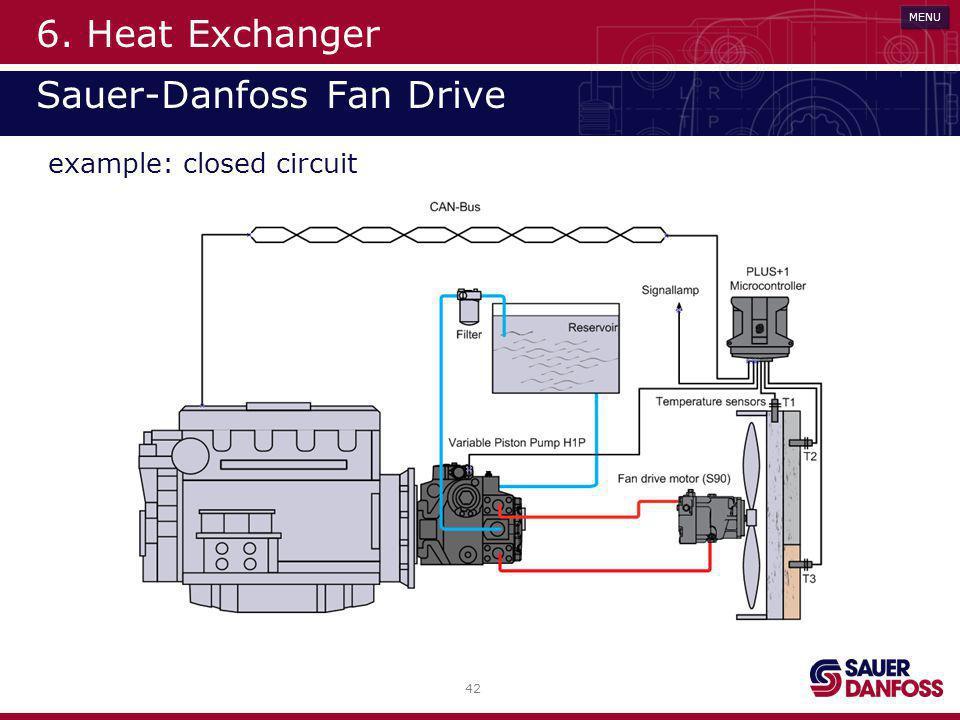 42 MENU 6. Heat Exchanger Sauer-Danfoss Fan Drive example: closed circuit