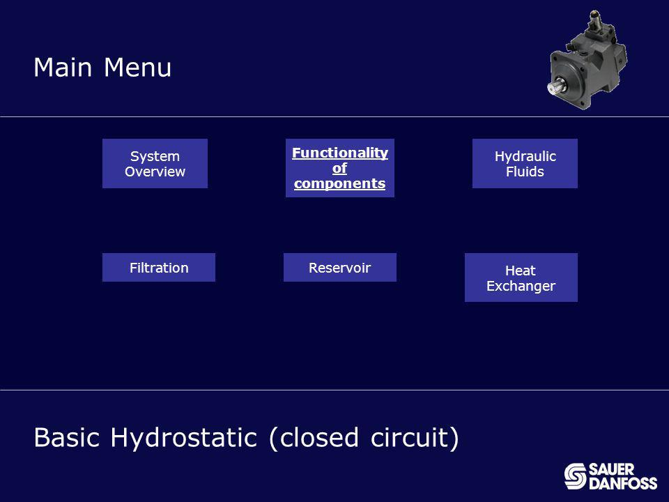 6 MENU Main Menu Basic Hydrostatic (closed circuit) System Overview Functionality of components Hydraulic Fluids FiltrationReservoir Heat Exchanger