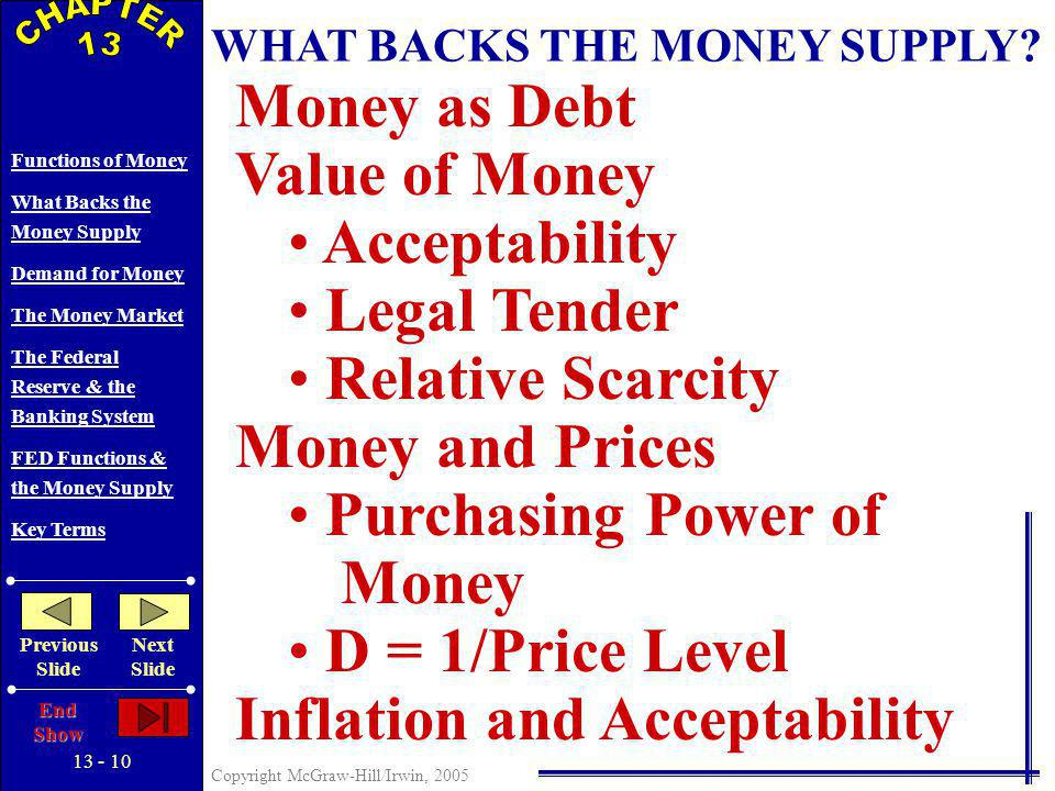 13 - 9 Copyright McGraw-Hill/Irwin, 2005 Functions of Money What Backs the Money Supply Demand for Money The Money Market The Federal Reserve & the Banking System FED Functions & the Money Supply Key Terms Previous Slide Next Slide End Show WHAT ABOUT CREDIT CARDS?