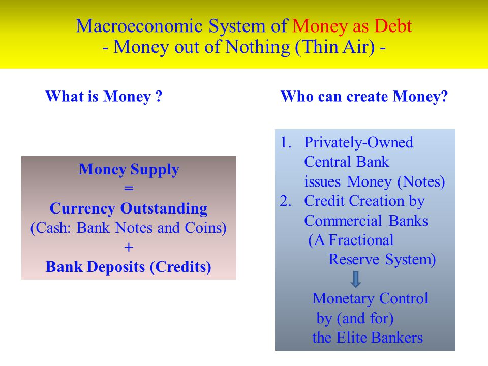 1.Privately-Owned Central Bank issues Money (Notes) 2.Credit Creation by Commercial Banks (A Fractional Reserve System) Monetary Control by (and for) the Elite Bankers Macroeconomic System of Money as Debt - Money out of Nothing (Thin Air) - What is Money .