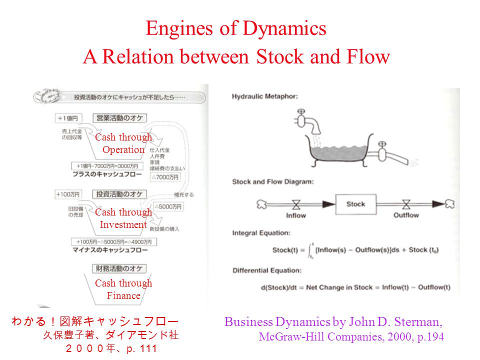 Engines of Dynamics A Relation between Stock and Flow p.