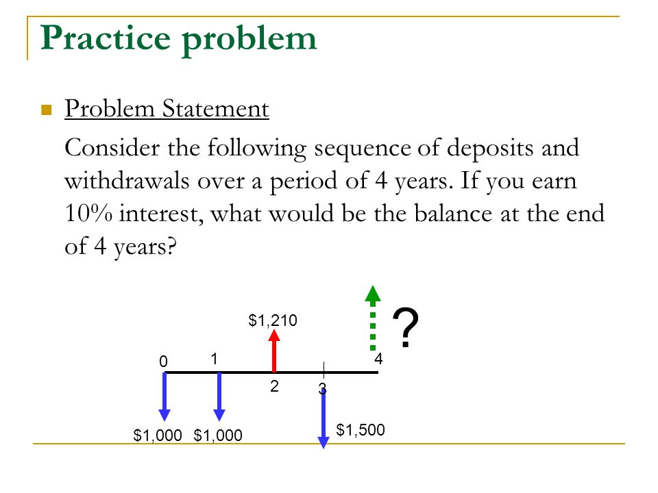 Practice problem Problem Statement Consider the following sequence of deposits and withdrawals over a period of 4 years.