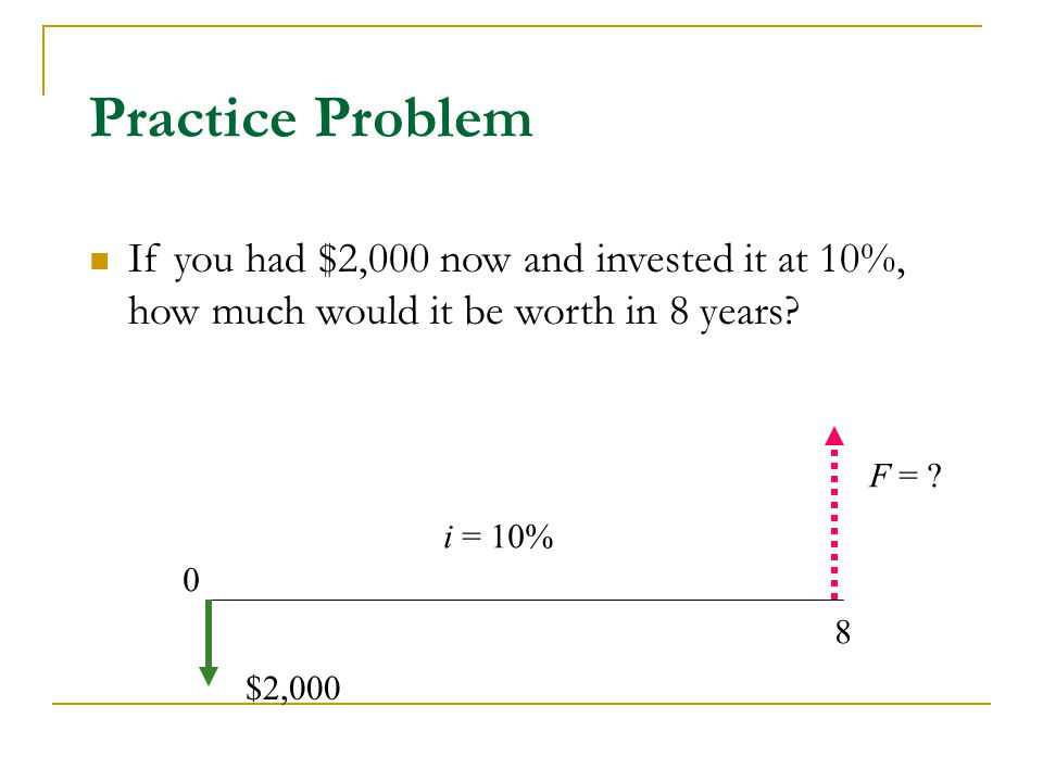 Practice Problem If you had $2,000 now and invested it at 10%, how much would it be worth in 8 years.