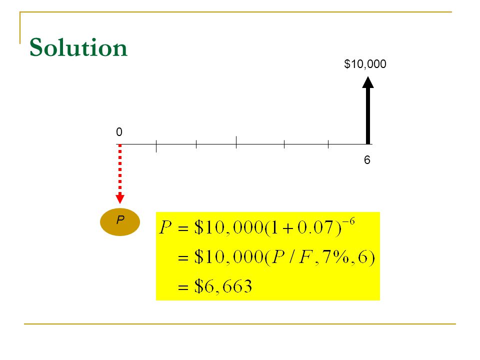 Solution 0 6 $10,000 P