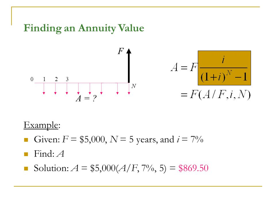Finding an Annuity Value Example: Given: F = $5,000, N = 5 years, and i = 7% Find: A Solution: A = $5,000(A/F, 7%, 5) = $869.50 0 1 2 3 N F A =