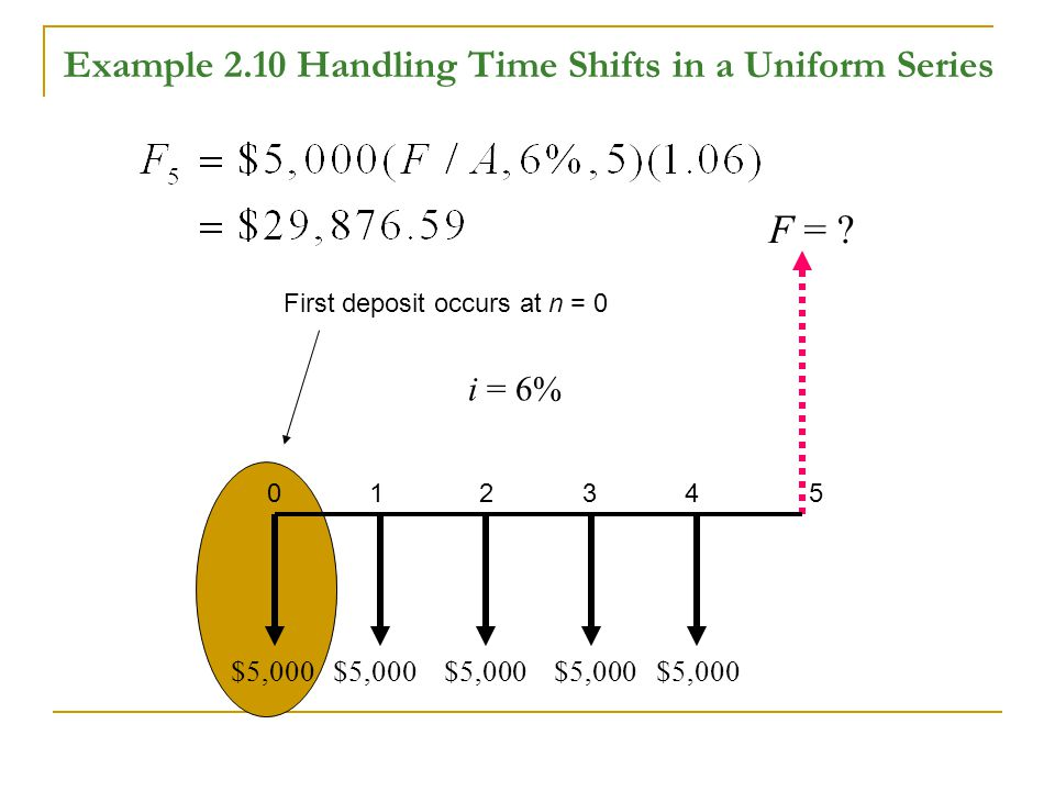 Example 2.10 Handling Time Shifts in a Uniform Series F = .