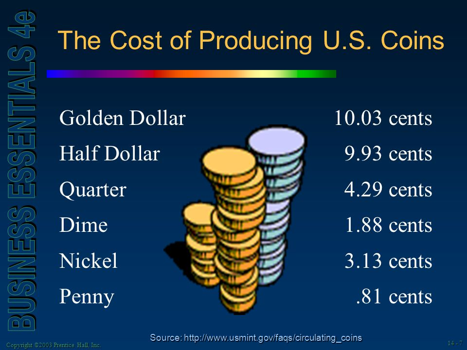 Copyright ©2003 Prentice Hall, Inc. 14 - 7 The Cost of Producing U.S.