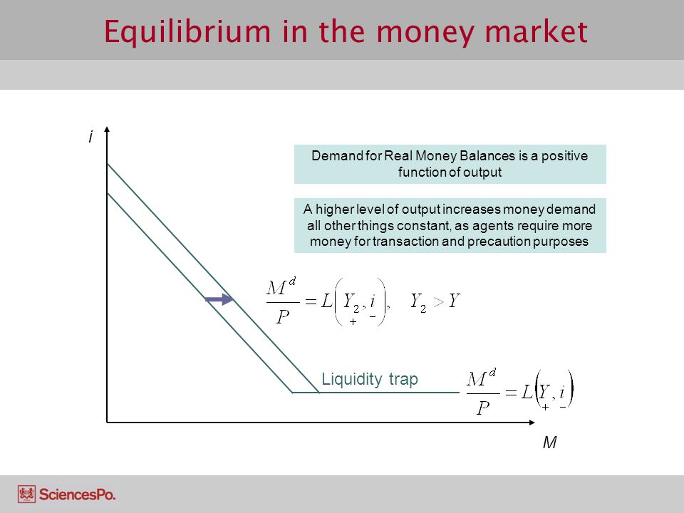 Equilibrium in the money market i Demand for Real Money Balances is a positive function of output M A higher level of output increases money demand al