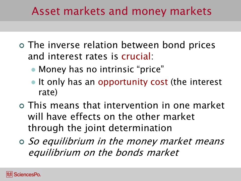 Asset markets and money markets The inverse relation between bond prices and interest rates is crucial: Money has no intrinsic price It only has an op