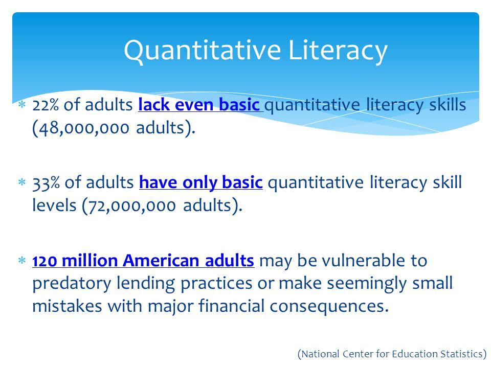 22% of adults lack even basic quantitative literacy skills (48,000,000 adults). 33% of adults have only basic quantitative literacy skill levels (72,0