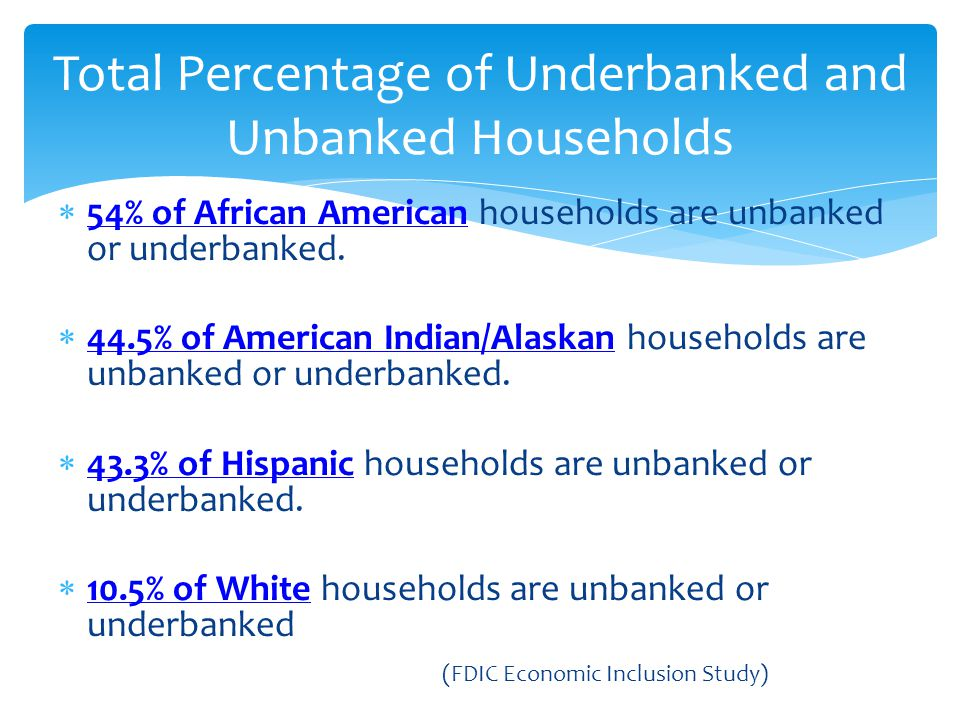 54% of African American households are unbanked or underbanked. 44.5% of American Indian/Alaskan households are unbanked or underbanked. 43.3% of Hisp