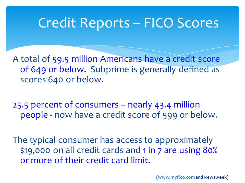 A total of 59.5 million Americans have a credit score of 649 or below. Subprime is generally defined as scores 640 or below. 25.5 percent of consumers