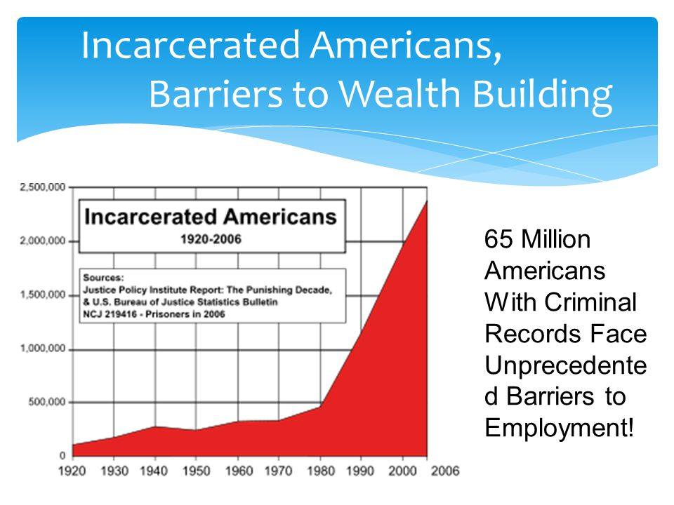 Incarcerated Americans, Barriers to Wealth Building 65 Million Americans With Criminal Records Face Unprecedente d Barriers to Employment!