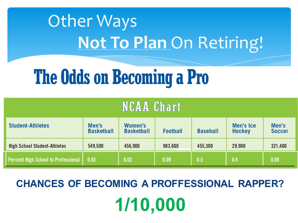 Other Ways Not To Plan On Retiring! CHANCES OF BECOMING A PROFFESSIONAL RAPPER? 1/10,000