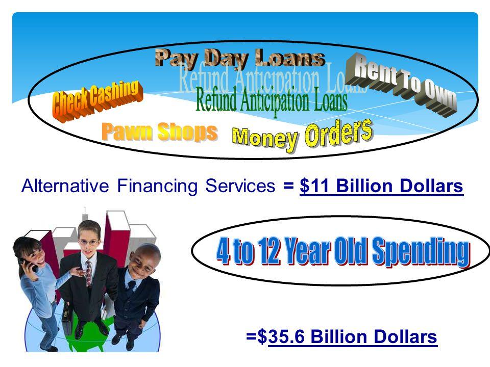 Alternative Financing Services = $11 Billion Dollars =$35.6 Billion Dollars