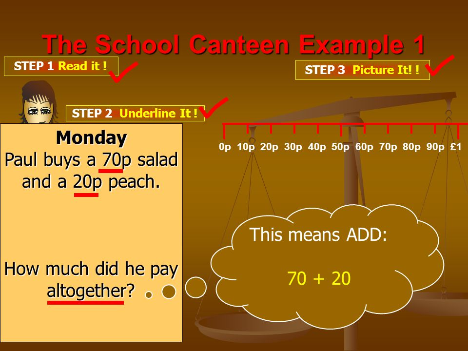 The School Canteen Example 1 STEP 1 Read it . STEP 3 Picture It.