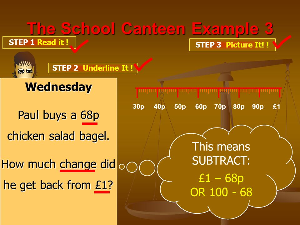 The School Canteen Example 3 STEP 1 Read it . STEP 3 Picture It.