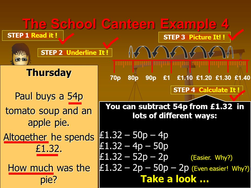 The School Canteen Example 4 STEP 1 Read it . STEP 3 Picture It.