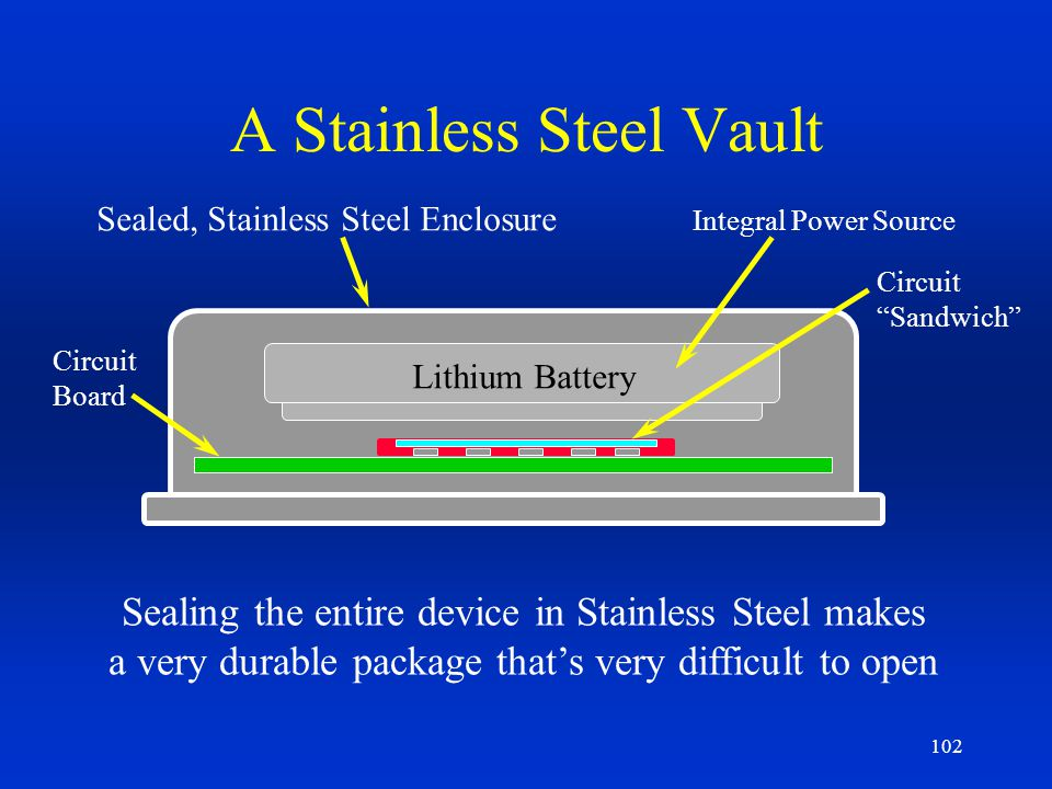 102 A Stainless Steel Vault Sealing the entire device in Stainless Steel makes a very durable package thats very difficult to open Lithium Battery Cir