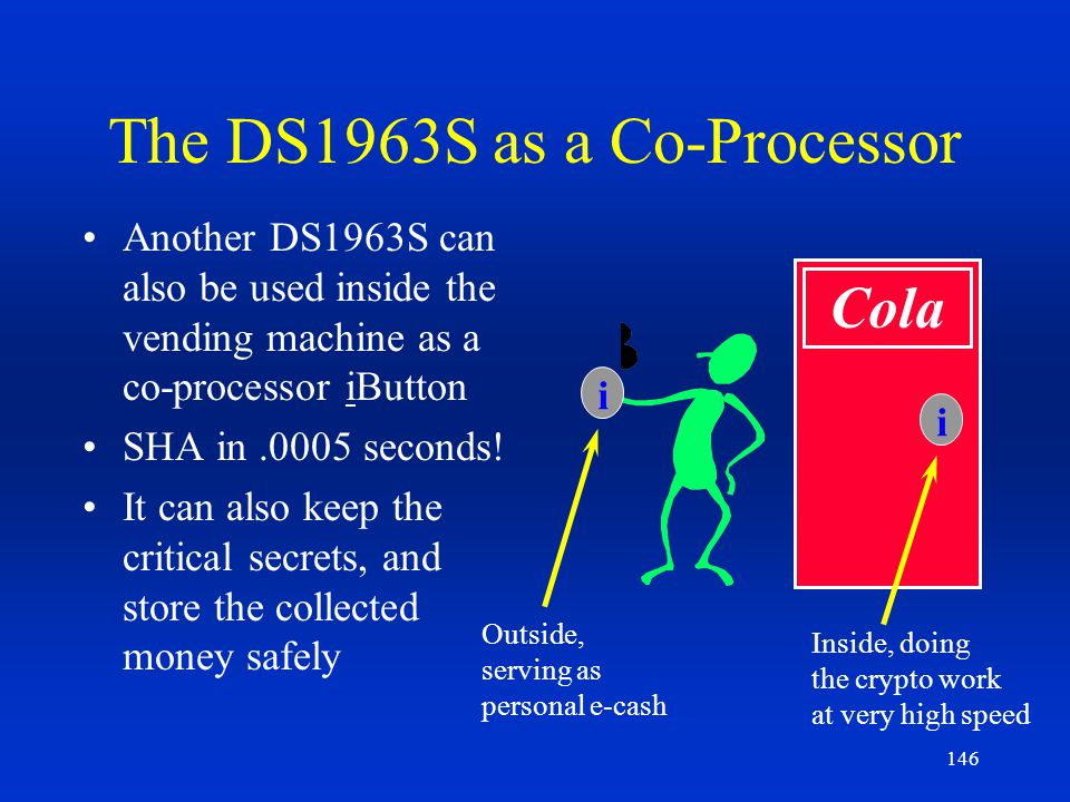 146 The DS1963S as a Co-Processor Another DS1963S can also be used inside the vending machine as a co-processor iButton SHA in.0005 seconds! It can al