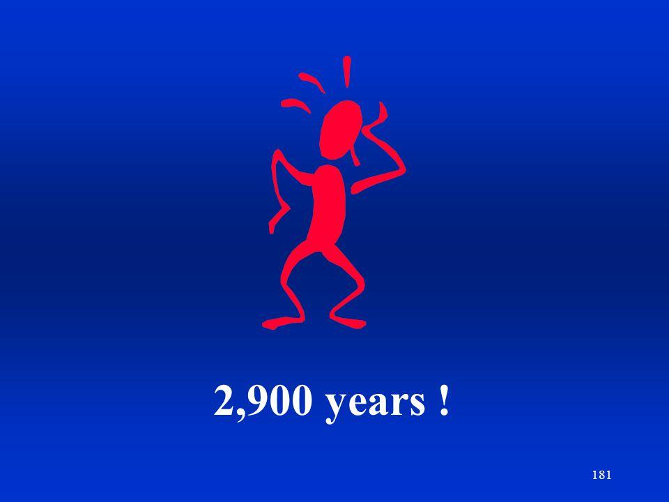 181 2,900 years !