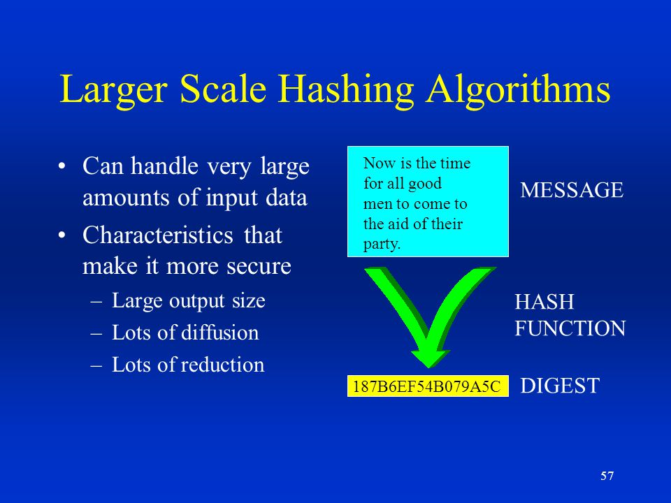 57 Larger Scale Hashing Algorithms Can handle very large amounts of input data Characteristics that make it more secure –Large output size –Lots of di