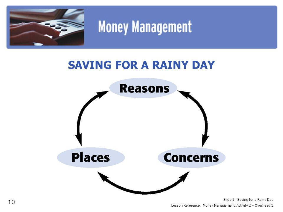 Slide 1 - Saving for a Rainy Day Lesson Reference: Money Management, Activity 2 – Overhead 1 SAVING FOR A RAINY DAY 10