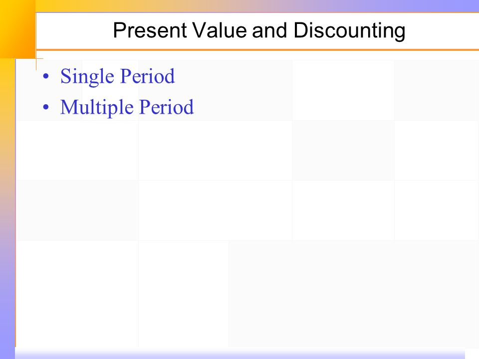 Present Value and Discounting Single Period Multiple Period