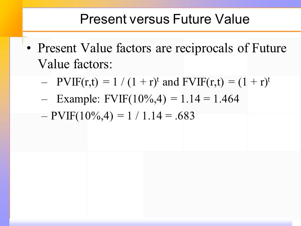 Present versus Future Value Present Value factors are reciprocals of Future Value factors: –PVIF(r,t) = 1 / (1 + r) t and FVIF(r,t) = (1 + r) t –Example: FVIF(10%,4) = 1.14 = –PVIF(10%,4) = 1 / 1.14 =.683