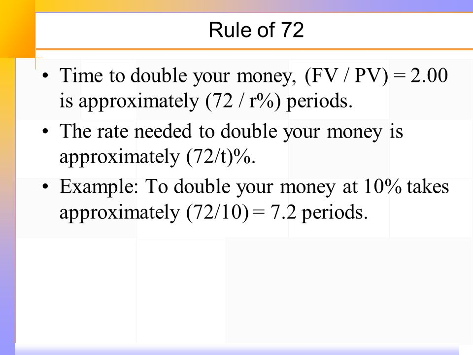Rule of 72 Time to double your money, (FV / PV) = 2.00 is approximately (72 / r%) periods.
