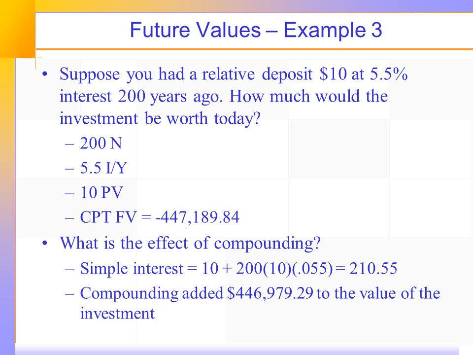 Future Values – Example 3 Suppose you had a relative deposit $10 at 5.5% interest 200 years ago.