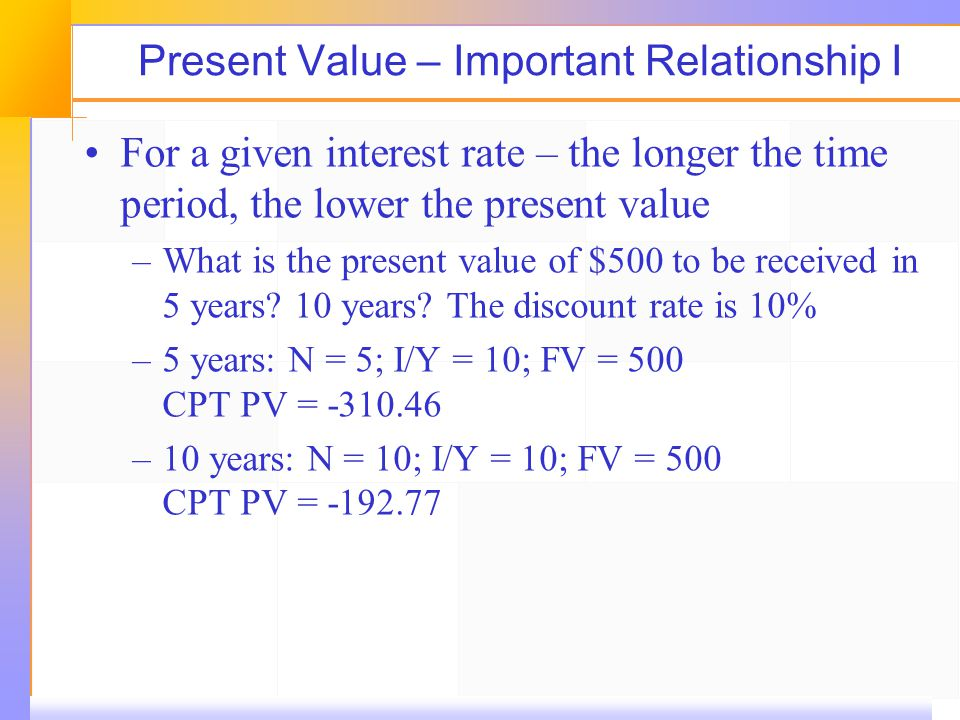 Present Value – Important Relationship I For a given interest rate – the longer the time period, the lower the present value –What is the present value of $500 to be received in 5 years.