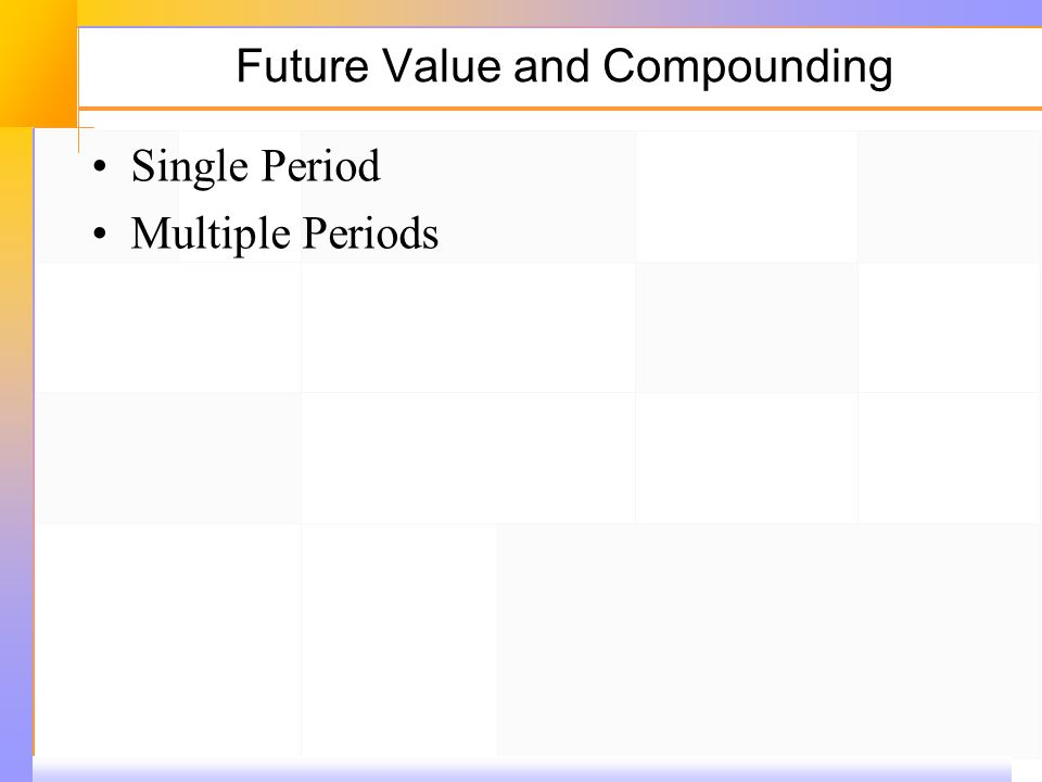 Future Value and Compounding Single Period Multiple Periods