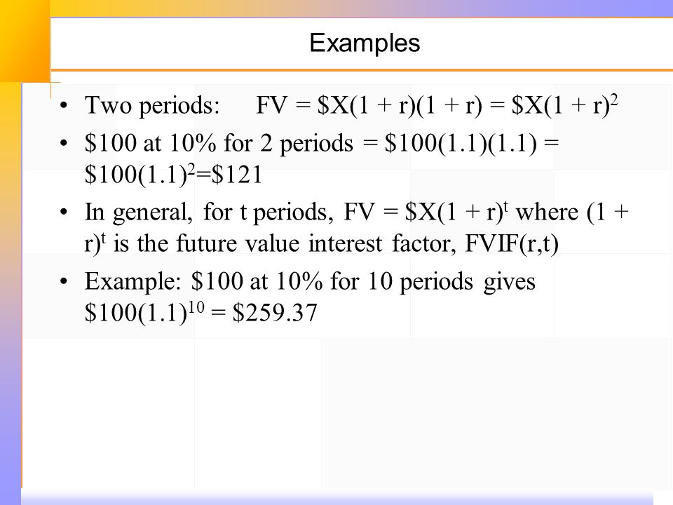 Examples Two periods: FV = $X(1 + r)(1 + r) = $X(1 + r) 2 $100 at 10% for 2 periods = $100(1.1)(1.1) = $100(1.1) 2 =$121 In general, for t periods, FV = $X(1 + r) t where (1 + r) t is the future value interest factor, FVIF(r,t) Example: $100 at 10% for 10 periods gives $100(1.1) 10 = $259.37