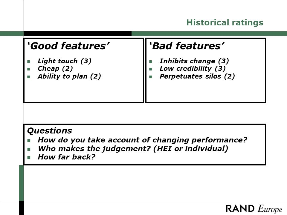 Historical ratings Questions n How do you take account of changing performance.