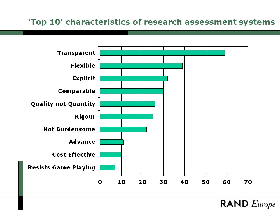 Top 10 characteristics of research assessment systems