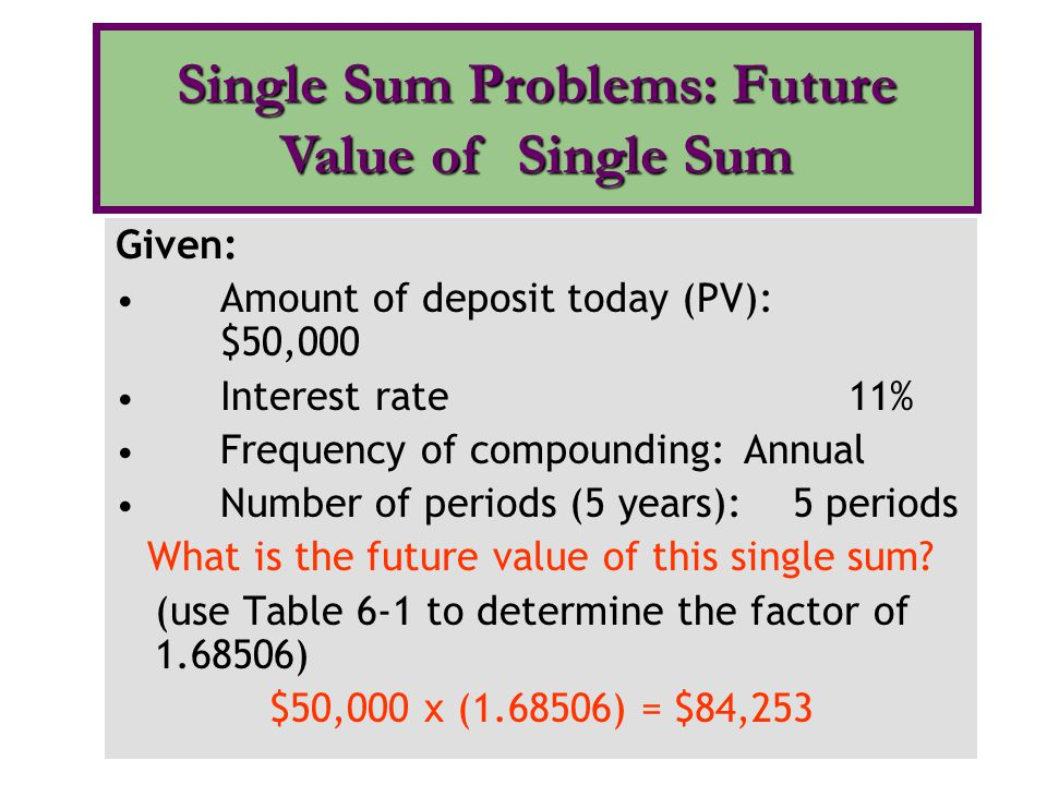 Given: Amount of deposit today (PV): $50,000 Interest rate11% Frequency of compounding: Annual Number of periods (5 years): 5 periods What is the futu