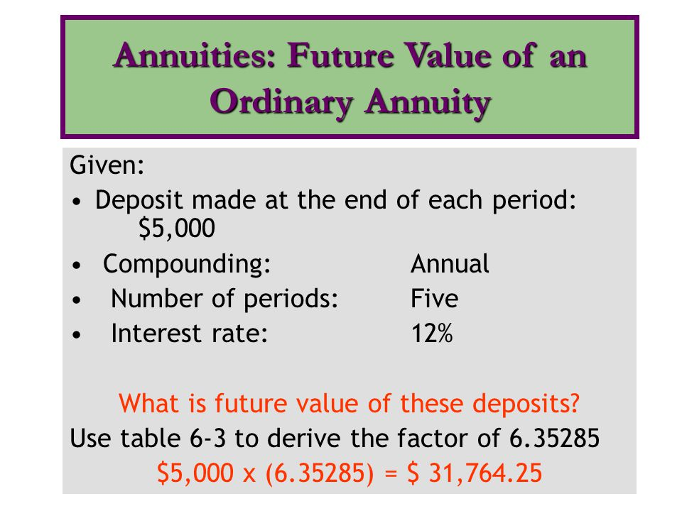 Given: Deposit made at the end of each period: $5,000 Compounding:Annual Number of periods:Five Interest rate:12% What is future value of these deposi