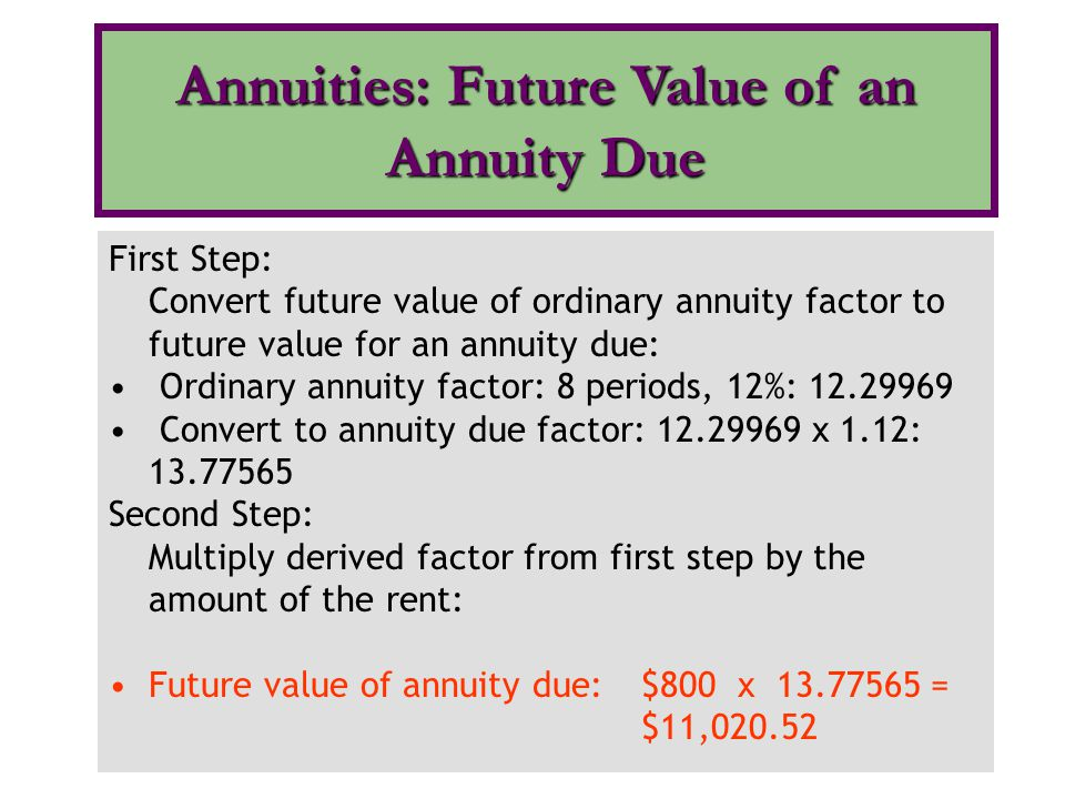 First Step: Convert future value of ordinary annuity factor to future value for an annuity due: Ordinary annuity factor: 8 periods, 12%: 12.29969 Conv