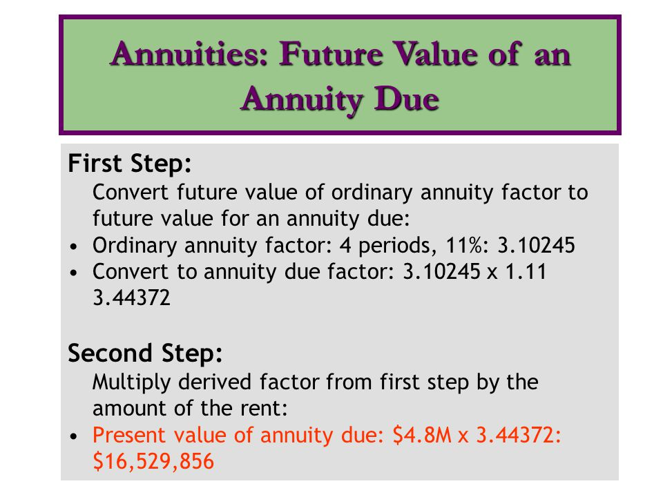 First Step: Convert future value of ordinary annuity factor to future value for an annuity due: Ordinary annuity factor: 4 periods, 11%: 3.10245 Conve