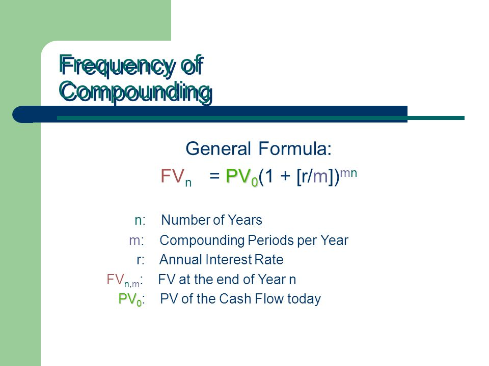 General Formula: PV 0 FV n = PV 0 (1 + [r/m]) mn n: Number of Years m: Compounding Periods per Year r: Annual Interest Rate FV n,m : FV at the end of Year n PV 0 PV 0 : PV of the Cash Flow today Frequency of Compounding