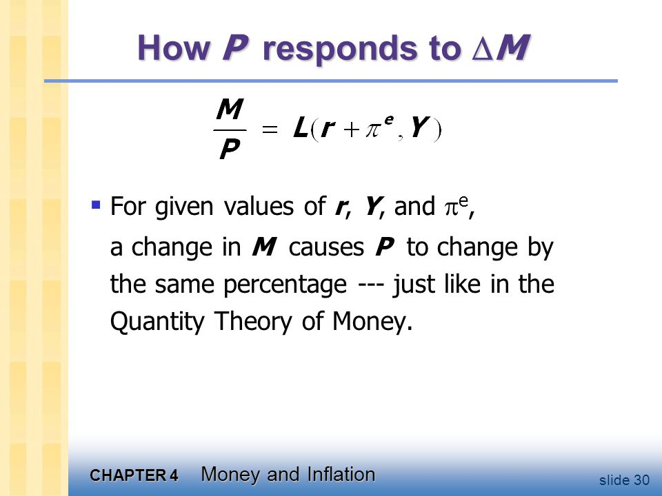 CHAPTER 4 Money and Inflation slide 30 How P responds to M For given values of r, Y, and e, a change in M causes P to change by the same percentage --