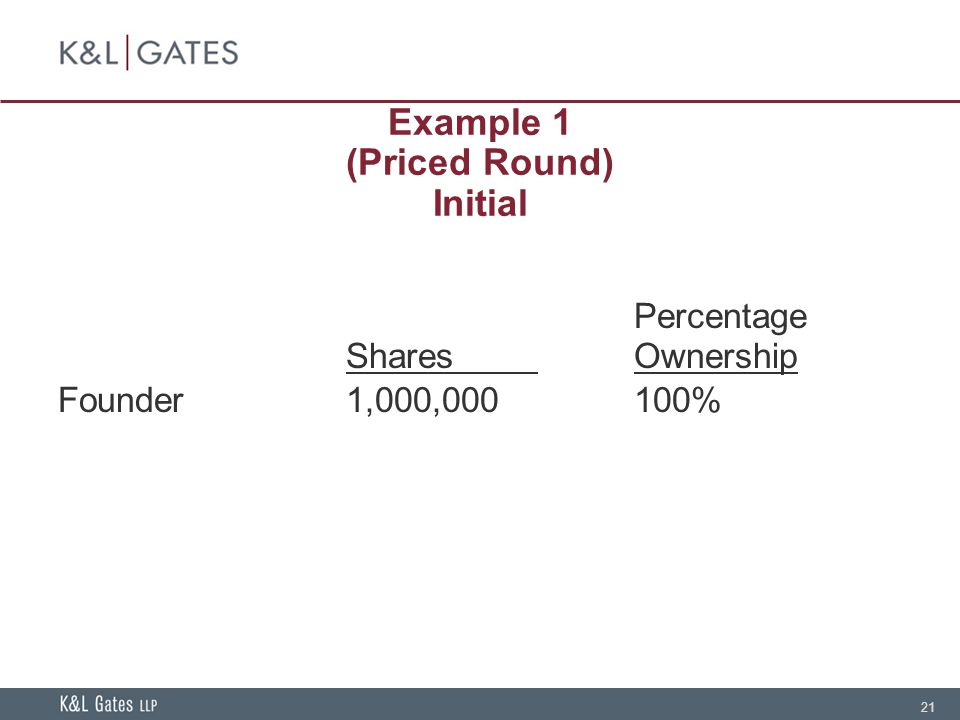 21 Percentage SharesOwnership Founder1,000,000100% Example 1 (Priced Round) Initial