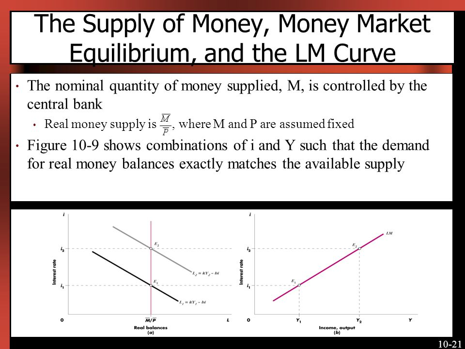 10-21 The Supply of Money, Money Market Equilibrium, and the LM Curve The nominal quantity of money supplied, M, is controlled by the central bank Real money supply is, where M and P are assumed fixed Figure 10-9 shows combinations of i and Y such that the demand for real money balances exactly matches the available supply [Insert Figure 10-9 here]