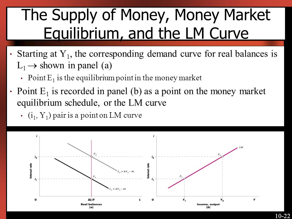 10-22 The Supply of Money, Money Market Equilibrium, and the LM Curve Starting at Y 1, the corresponding demand curve for real balances is L 1 shown in panel (a) Point E 1 is the equilibrium point in the money market Point E 1 is recorded in panel (b) as a point on the money market equilibrium schedule, or the LM curve (i 1, Y 1 ) pair is a point on LM curve [Insert Figure 10-9 here]
