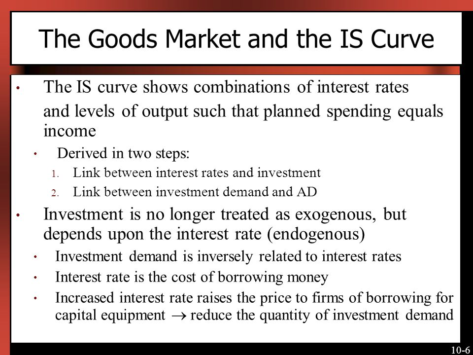 10-6 The Goods Market and the IS Curve The IS curve shows combinations of interest rates and levels of output such that planned spending equals income Derived in two steps: 1.