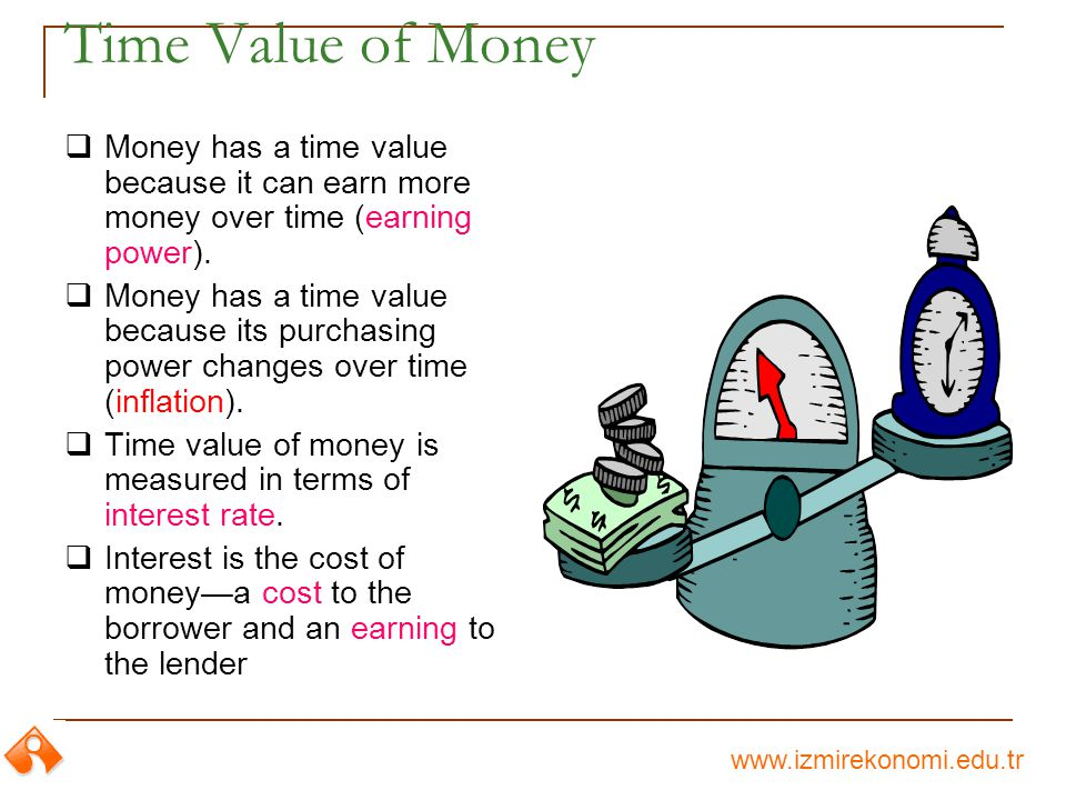 www.izmirekonomi.edu.tr Time Value of Money Money has a time value because it can earn more money over time (earning power).