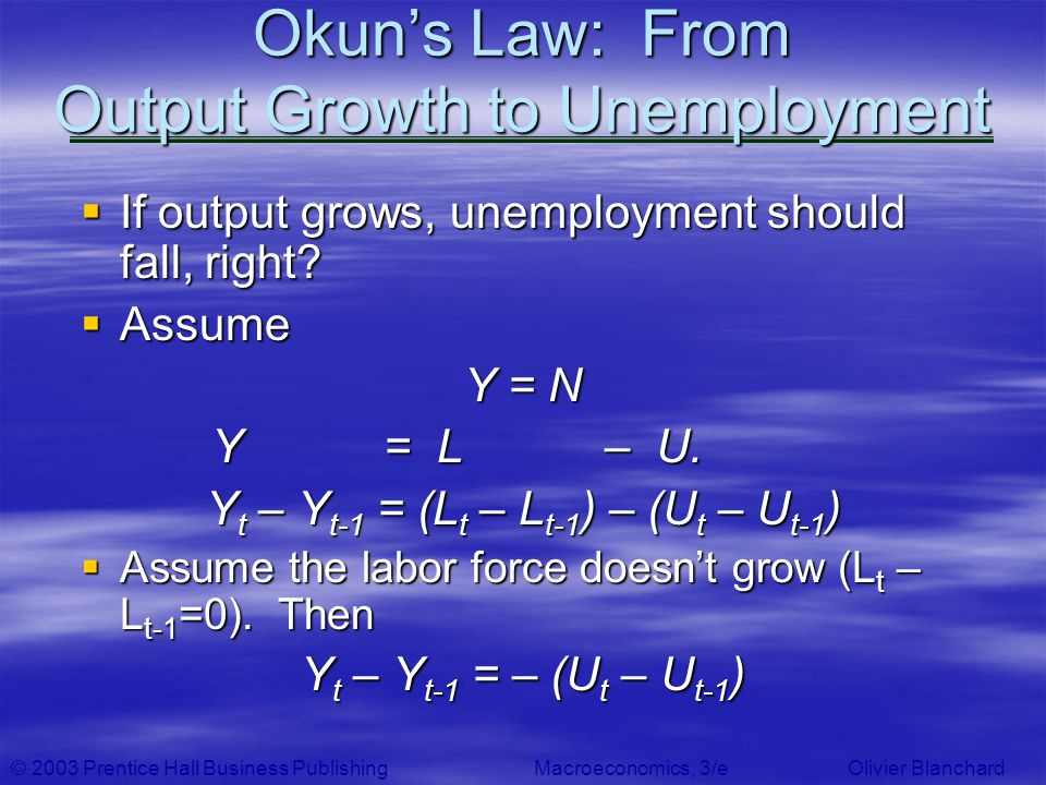 © 2003 Prentice Hall Business PublishingMacroeconomics, 3/e Olivier Blanchard Okuns Law: From Output Growth to Unemployment If output grows, unemploym